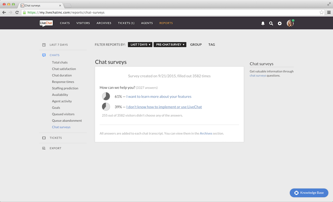 LiveChat chat survey
